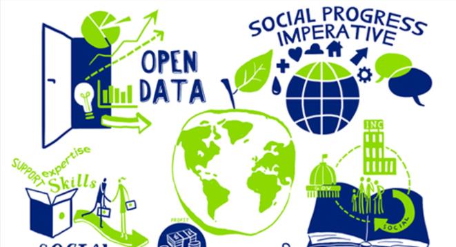 global-social-progress