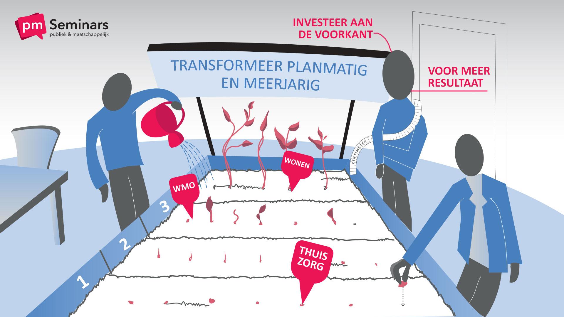 Plaat-Transformatie-sociaal-domein.jpg