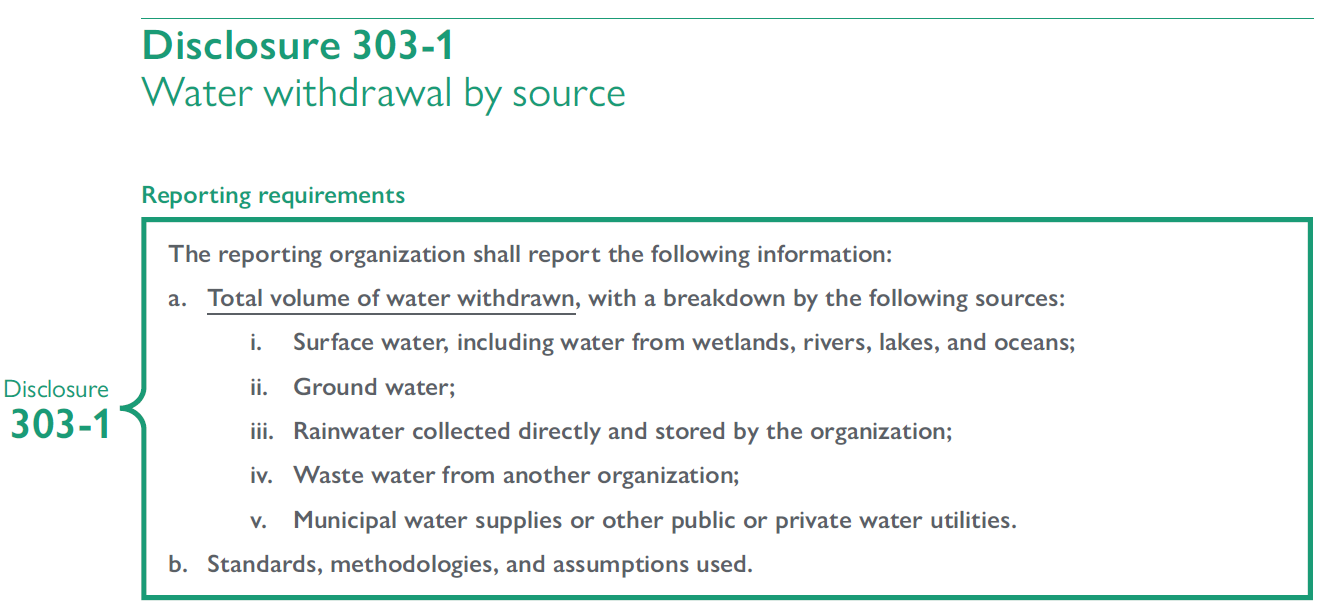 GRI disclosure 301-1 Water withdrawal by source.png