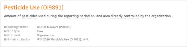 IRIS metric Ol9891 Pesticide use.png
